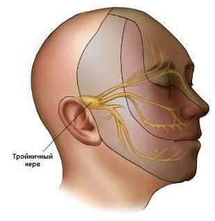 lechenie-nevralgii-troynichnogo-nerva