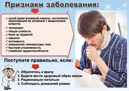 bronhit-priznaki-zabolevanie