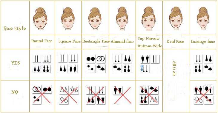 earrings-chart