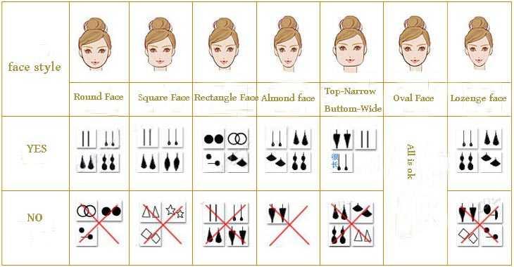 earrings-chart