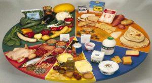 Сбалансированное-питание-для-похудения